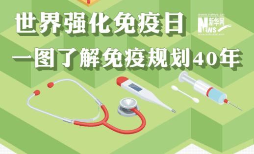 """世界強化免疫日丨一圖了解""""免疫規劃""""40年"""